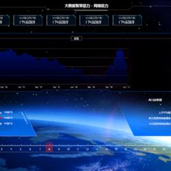 大数据智慧网络能力数据页面模板